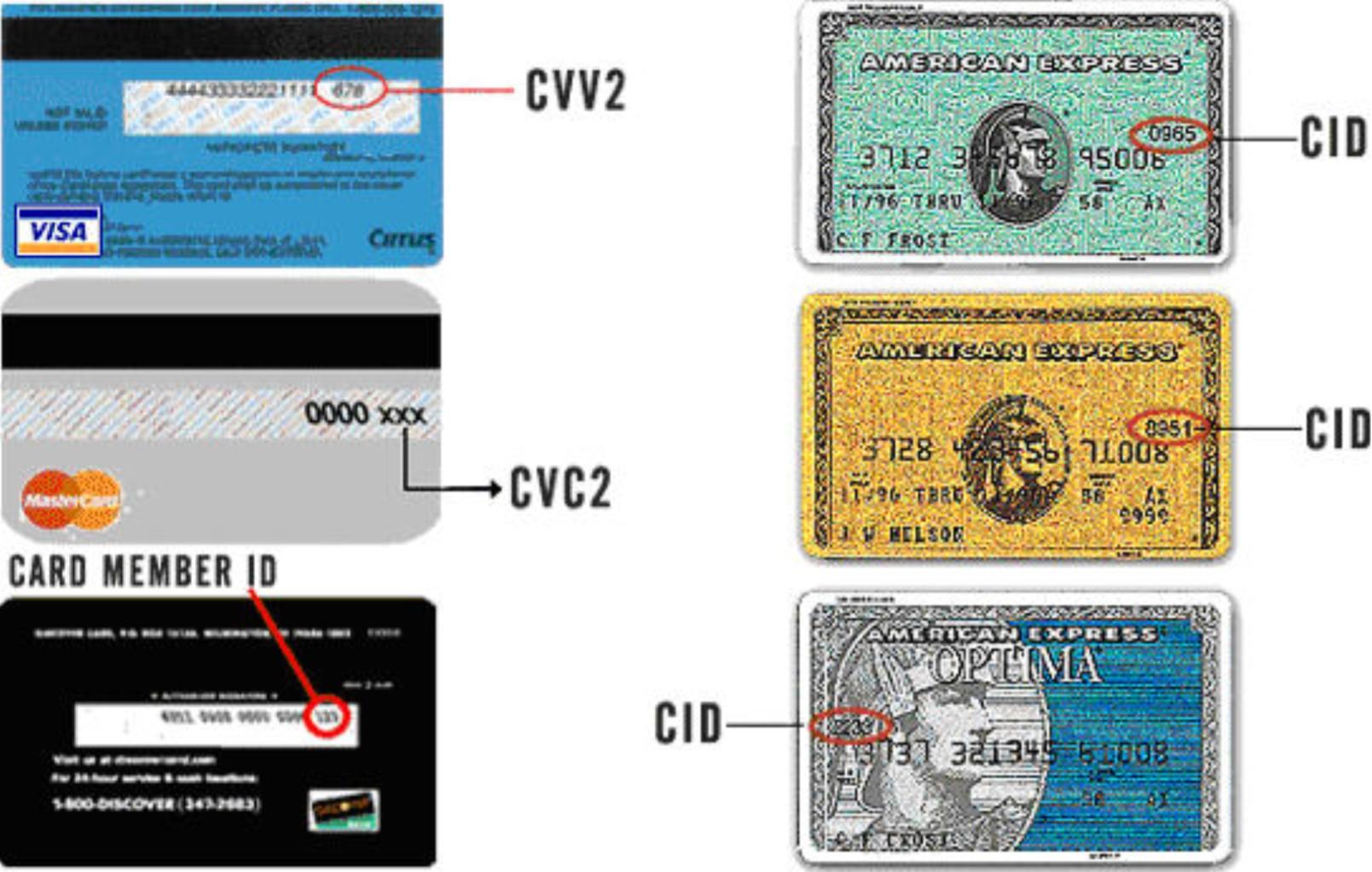 cvc code kreditkarte