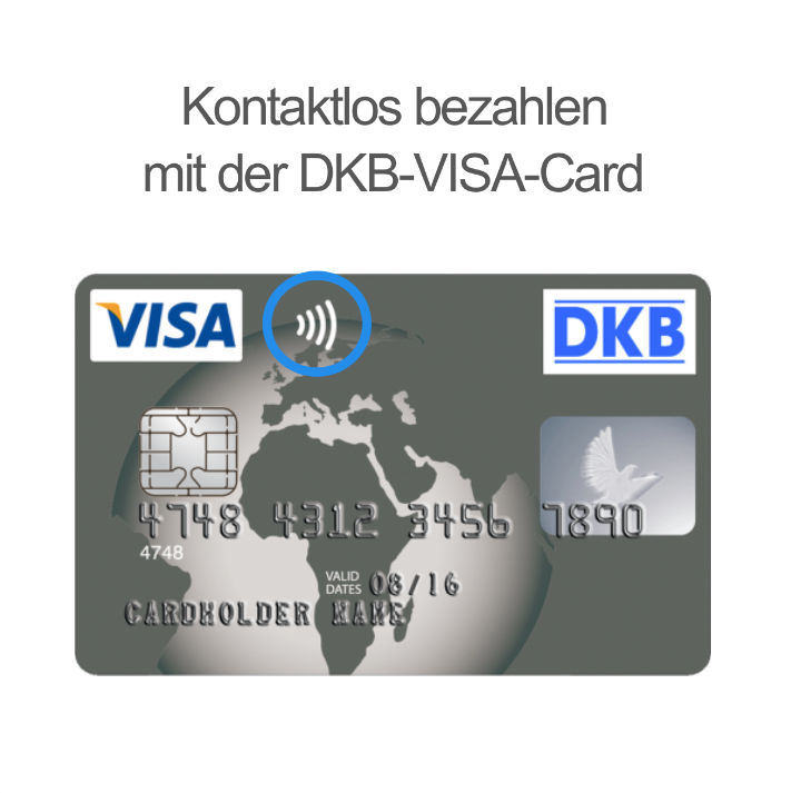 DKB Visa Card Karte