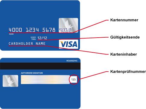 Visa Kartenprüfnummer