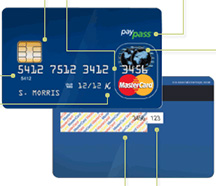 Kreditkartennummer Beispiel