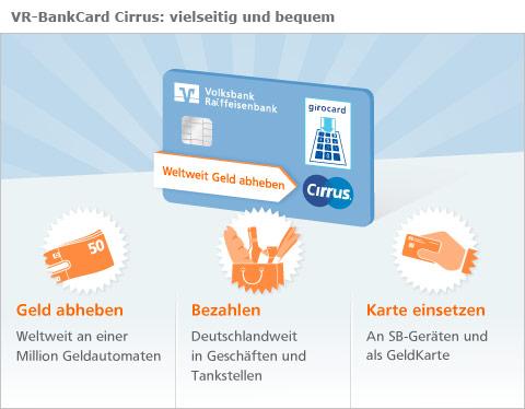 Cirrus Karte Volksbank Raiffeisenbank