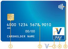 V Pay Karte Infos Zu Gebuhren Einsatz Im Ausland Uvm
